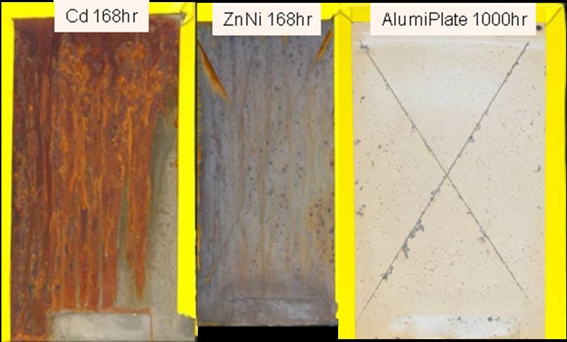 Zinc Nickel Electroplating | ZnNi Plating